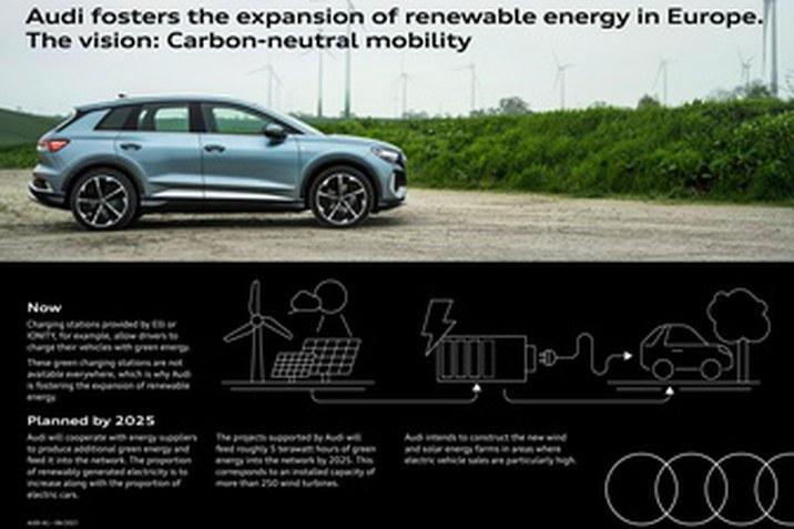 Partneri kapcsolat az energiaszolgáltatókkal: az Audi támogatja a megújuló energia térhódítását, hogy a zöld energiát használó töltőállomások száma tovább növekedjen Európában